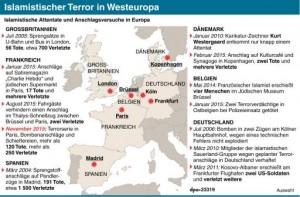 Karte und Chronologie zu islamistischen Terroranschlägen in Europa. Redaktion: dpa/K. Klink; Grafik: Bökelmann