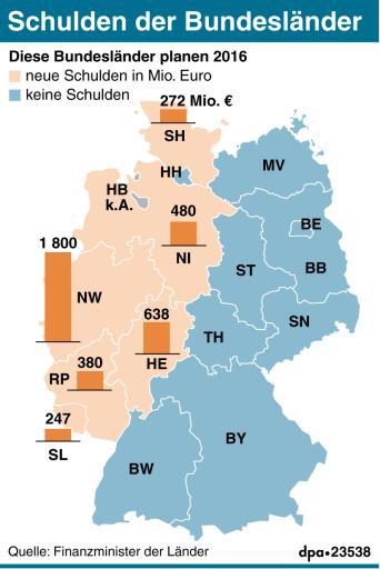 Schulden Hamburg