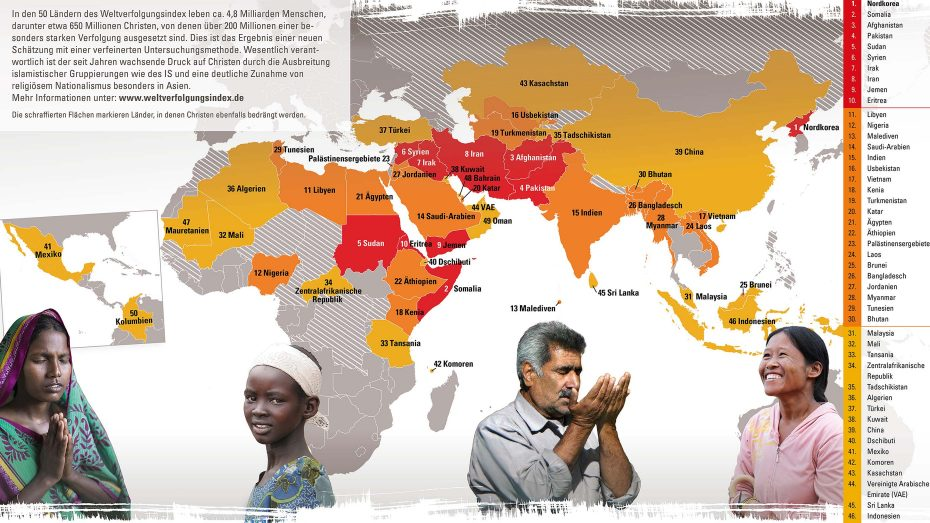 200 Millionen Christen werden weltweit verfolgt, das sind doppelt so viele wie im Vorjahr. Der Schwerpunkt der Verfolgung liegt in Asien und Afrika und geht auf das Konto des Islams. (Graphik: Weltverfolgungsindex 2017/Open Doors)