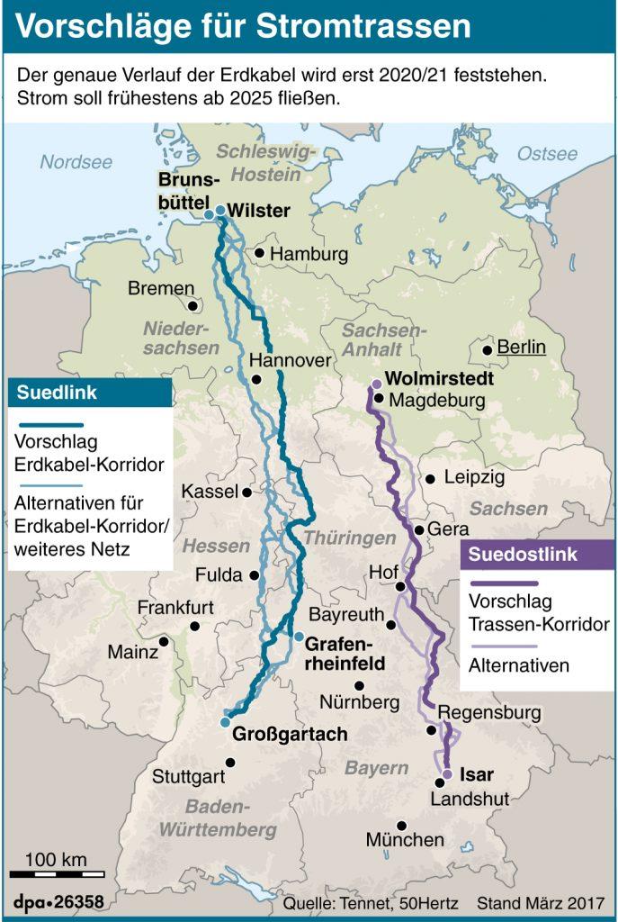 Stromtrasse Bayern