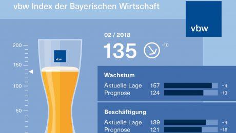 Wenn die Automobilindustrie hustet, ist Bayern krank
